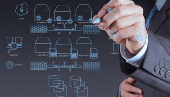 Web-, App- und DB- Cluster Administration